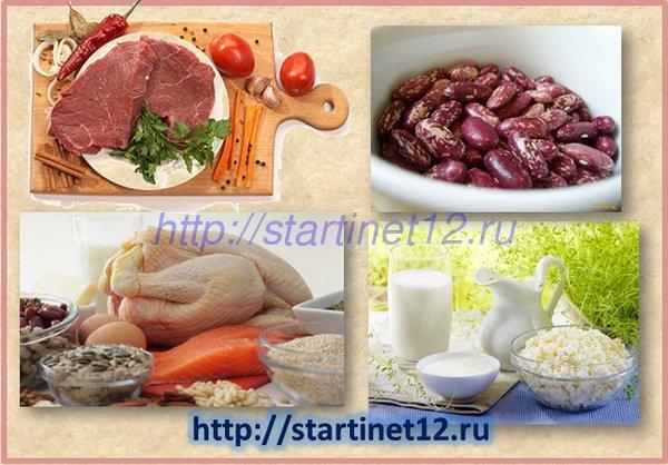 белковое питание для похудения таблица совместимости