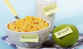 Подсчет калорийности продуктов