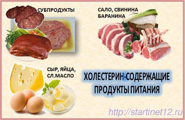 Лечение холестерина китайская медицина