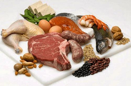Белки и аминокислоты пищи