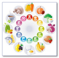 витамины для здоровья сосудо
