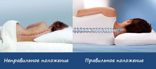 Комфортный сон на ортопедической подушке