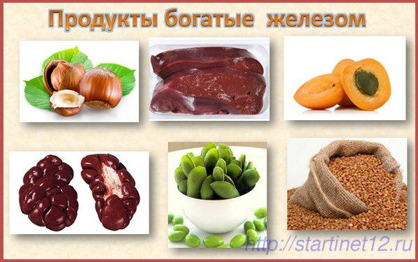 Продукты богатые железом