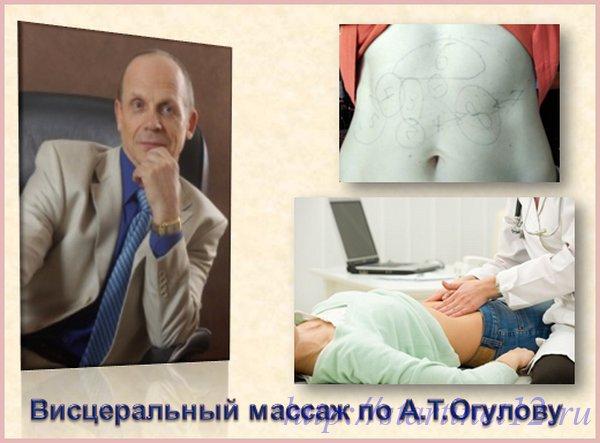 огулова ольга александровна диетолог