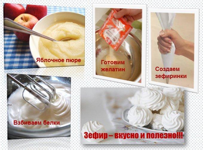 Зефир из яблок и желатина