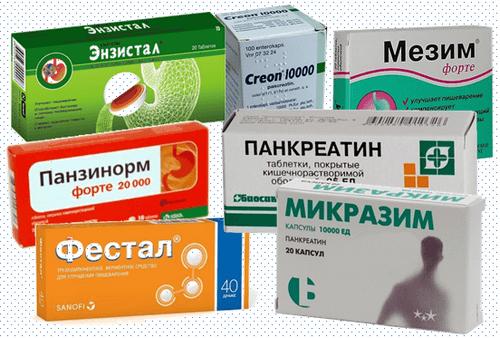 Таблетки для пищеварения. Список ферментов