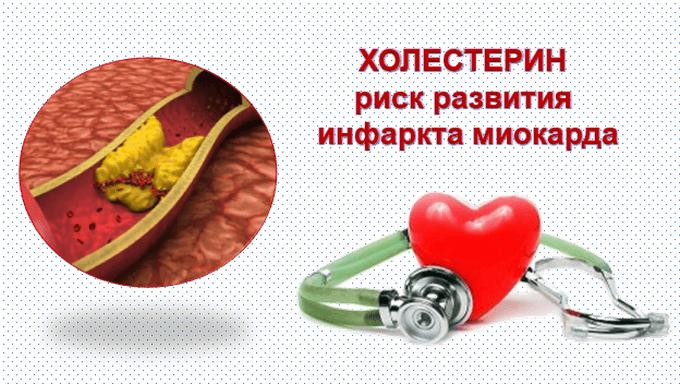 таблетки от холестерина аторис отзывы