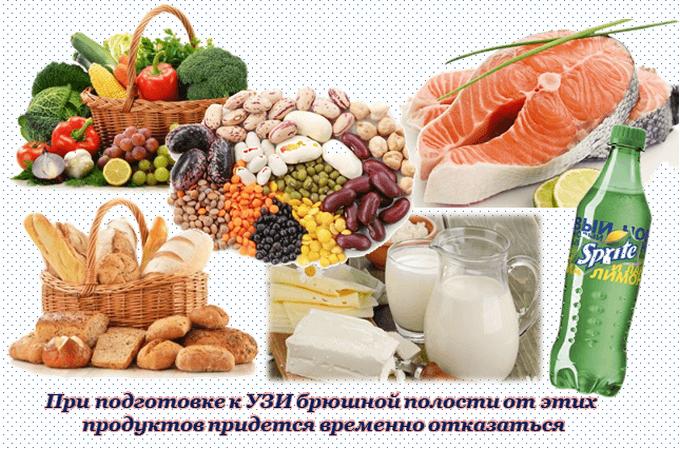 Запрет на продукты при подготовке к УЗИ брюшной полости
