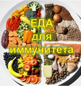 10 продуктов, которые нужно есть зимой для укрепления иммунитета