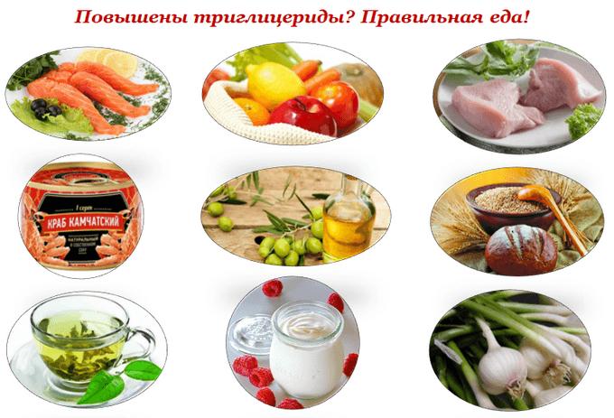 Повышены триглицериды? Правильная еда