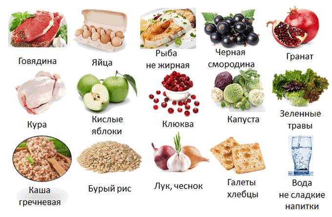 Диета от грибка ногтей: полезные продукты