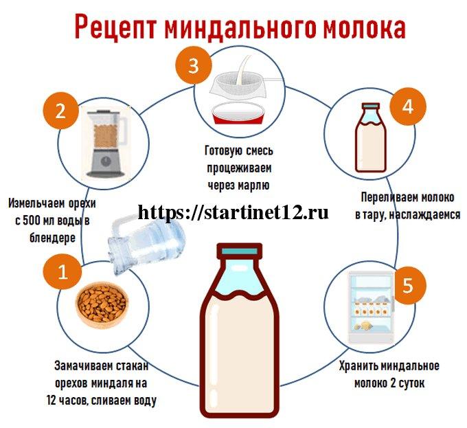 Рецепт приготовления миндального молока в домашних условиях