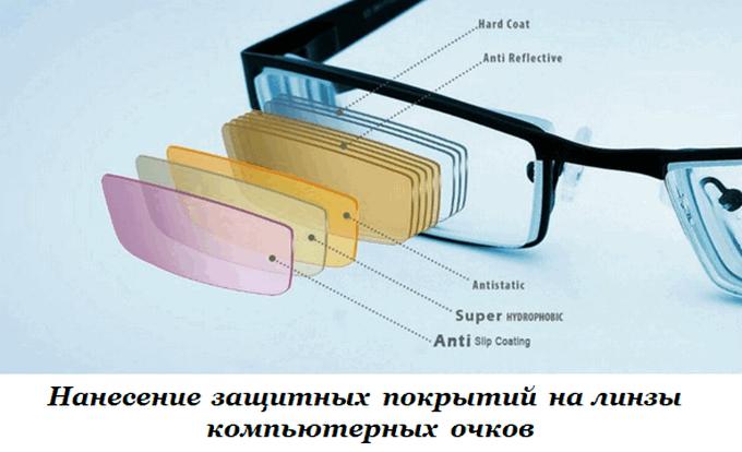 Нанесение защитных покрытий на линзы компьютерных очков